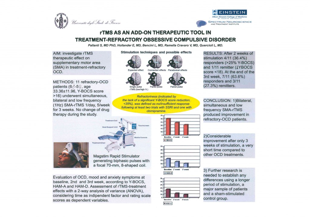 rTMS as an add-on therapeutic tool in treatment-refractory Obsessive-Compulsive Disorder